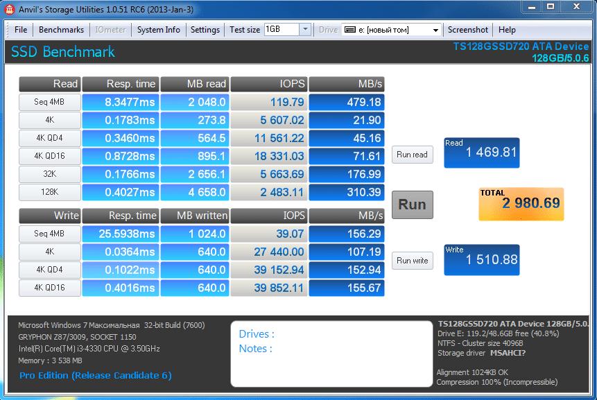 Transcend TS128GSSD720