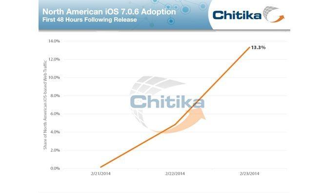 chitika-140226-1