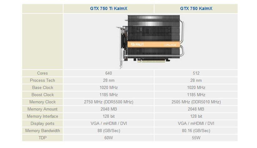 GeForce GTX 750Ti/GTX 750 KalmX