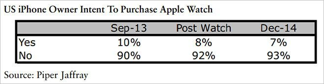 11410-4218-141221-Apple_Watch_Intent-l