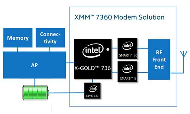 12127-5724-150311-Intel-l