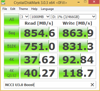 USB 3.1 Type-A performance with enabling USB 3.1 Boost