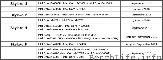 12984-7316-intel-skylake-schedule-l