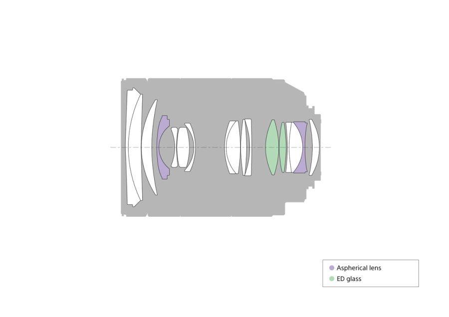 SAL2470Z2_Section_en-1200