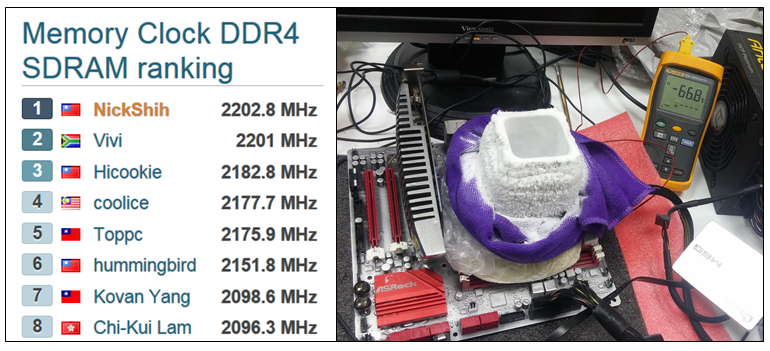 A New World Record! DDR4 4405MHz with Fatal1ty X99M Killer_3.1