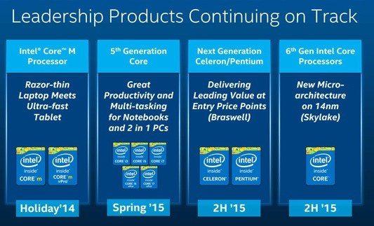 Intel-Desktop