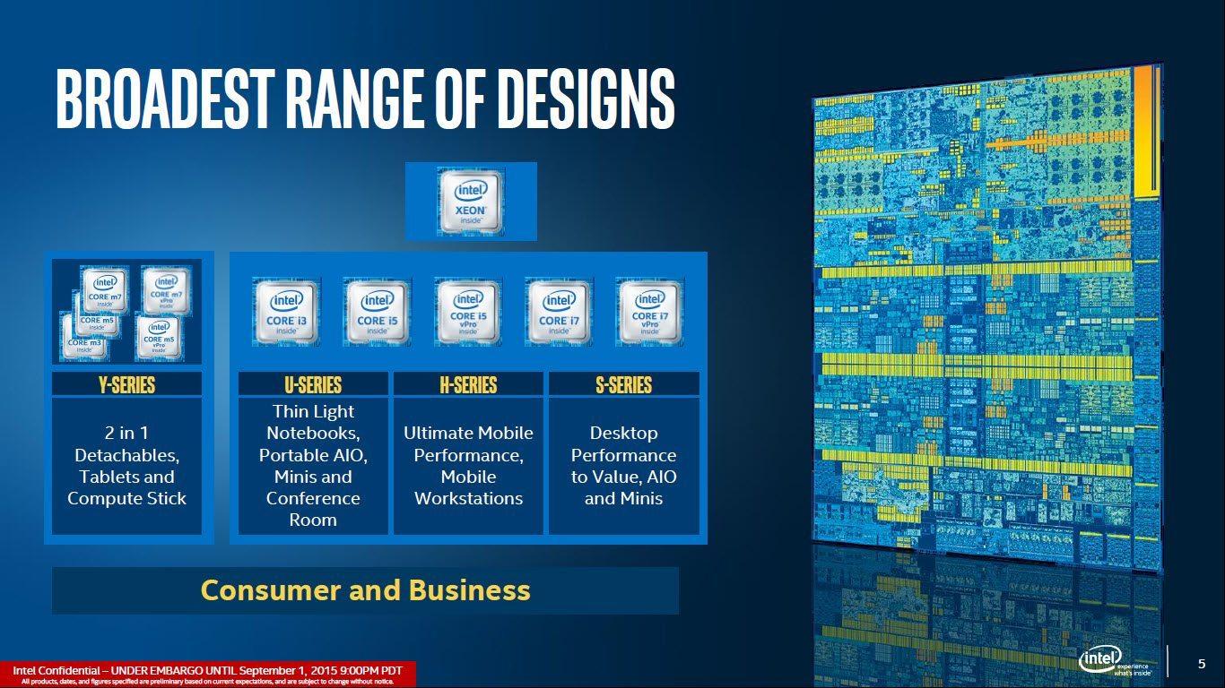 Intel-Skylake-Processors_Skylake-U-Skylake-H-Skylake-S-Skylake-Y