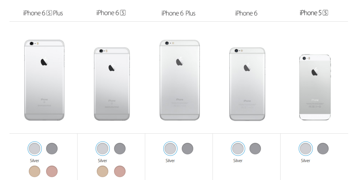 iphone-6s-comparison