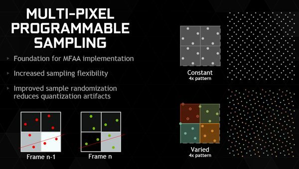 multi-pixel-programmable-sampling
