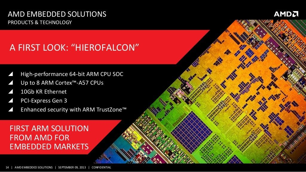 AMD-Hierofalcon-CPU-SOC