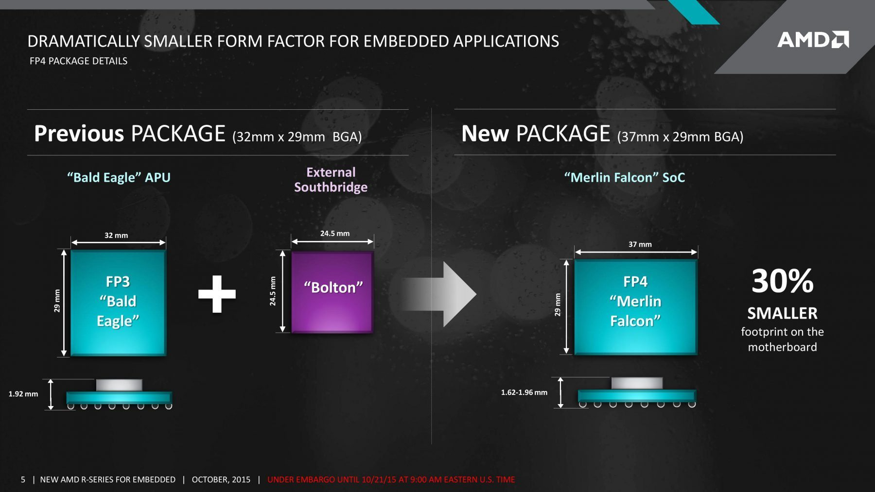 AMD-Merlin-Falcon-SOC-Carrizo-APU_Package