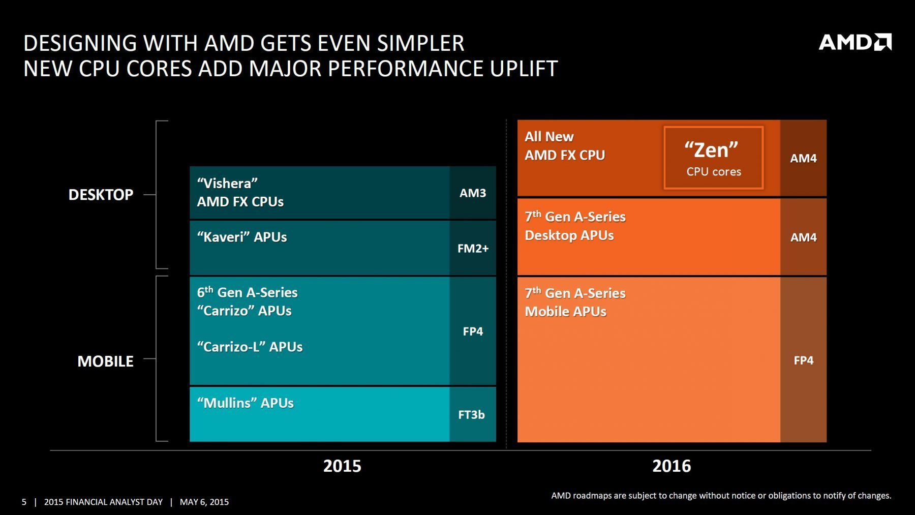 AMD-2016-Roadmap