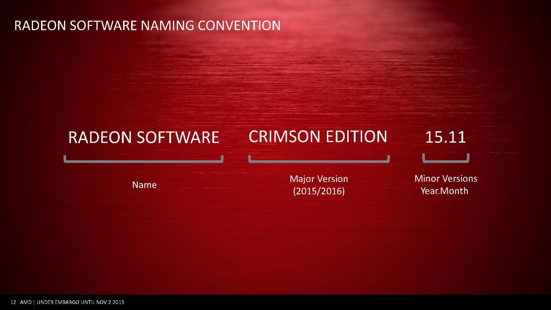Radeon-Software-Crimson-Slides_For-Pressjpg_Page12