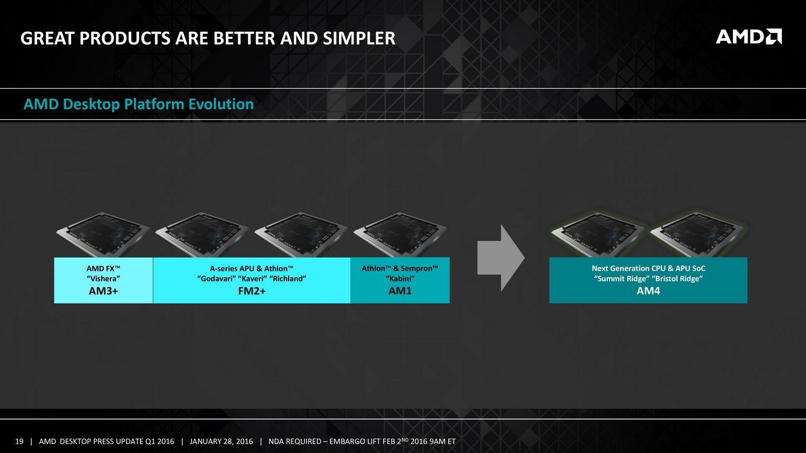 AMD Feb2 Desktop Processor Update - PRESS DECK - legally approved_v2-page-019