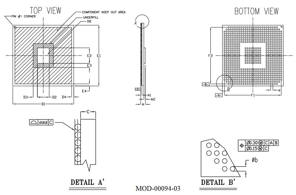 Socket AM3 размеры