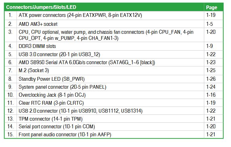 ASUS 970 PRO Gaming/Aura list