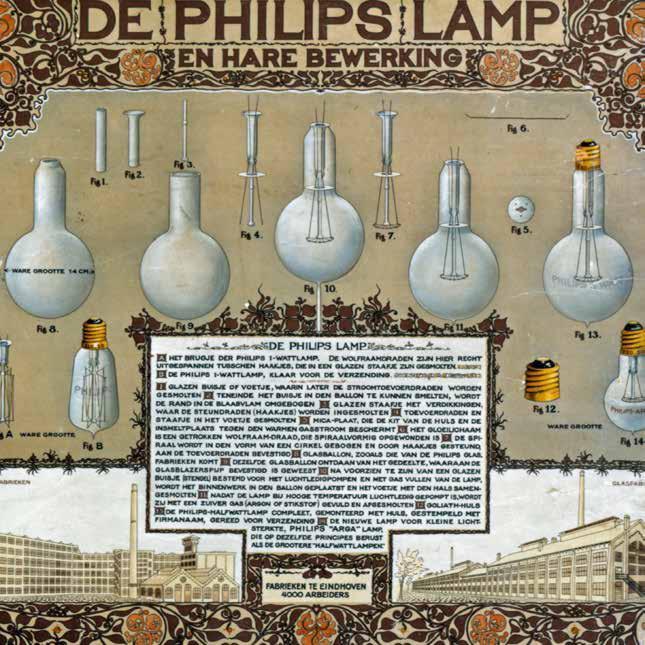 В 1914 году компания открывает исследовательскую лабораторию для разработки различных типов ламп