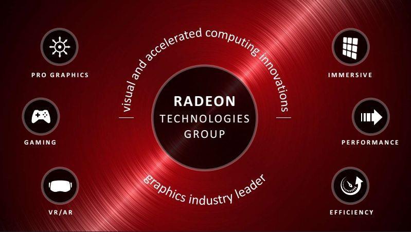 Драйвер видеокарты AMD Radeon