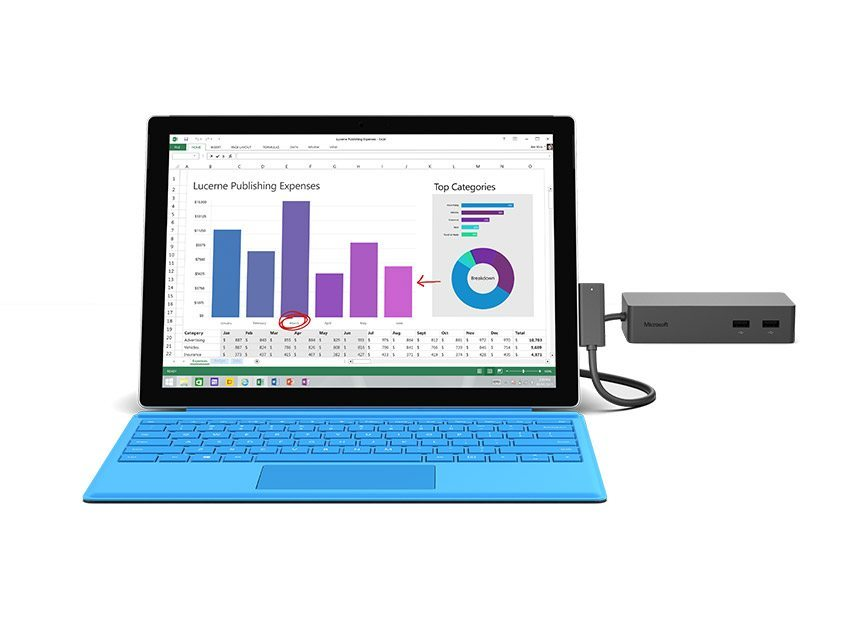 Surface Dock on tablet