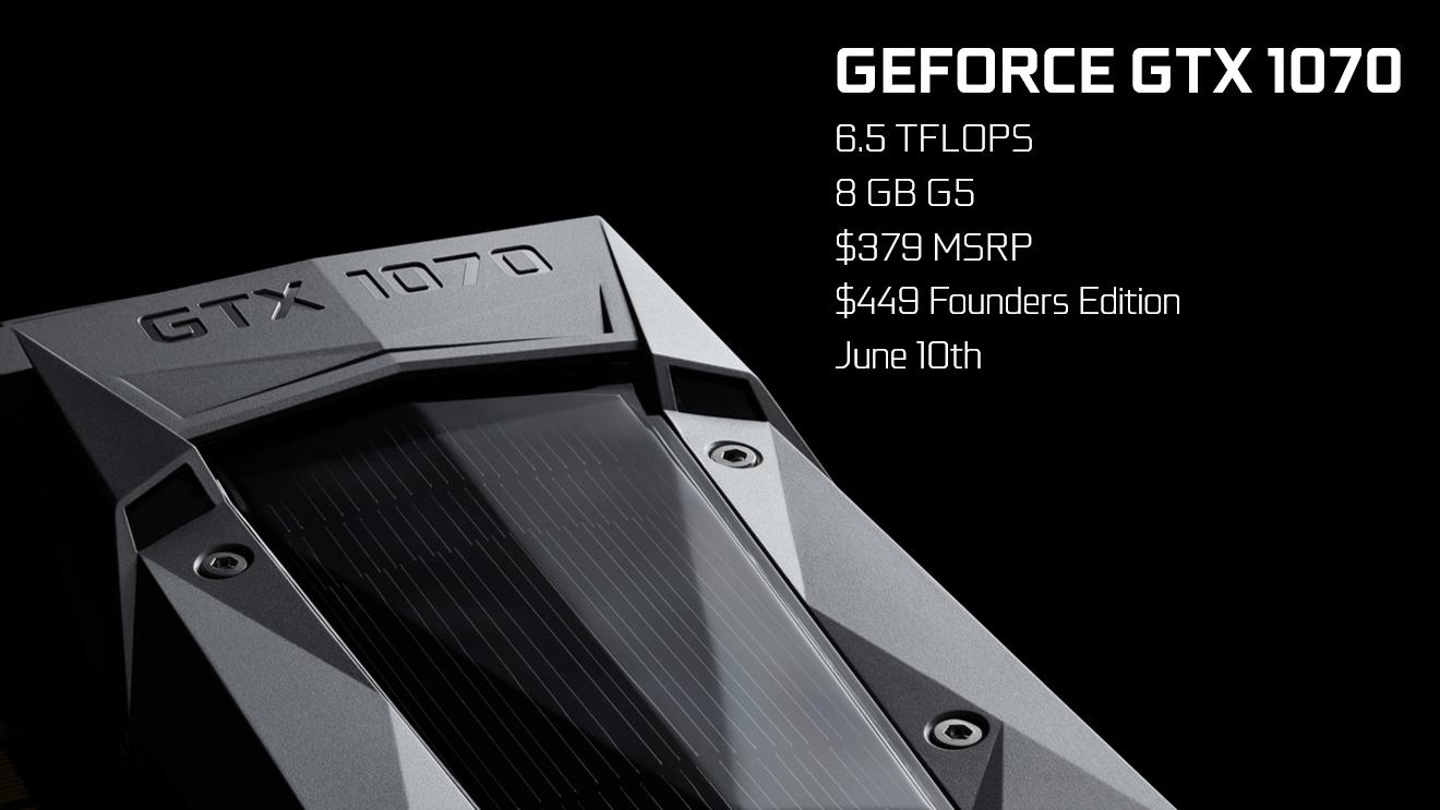 GeForce GTX 1070 ttx