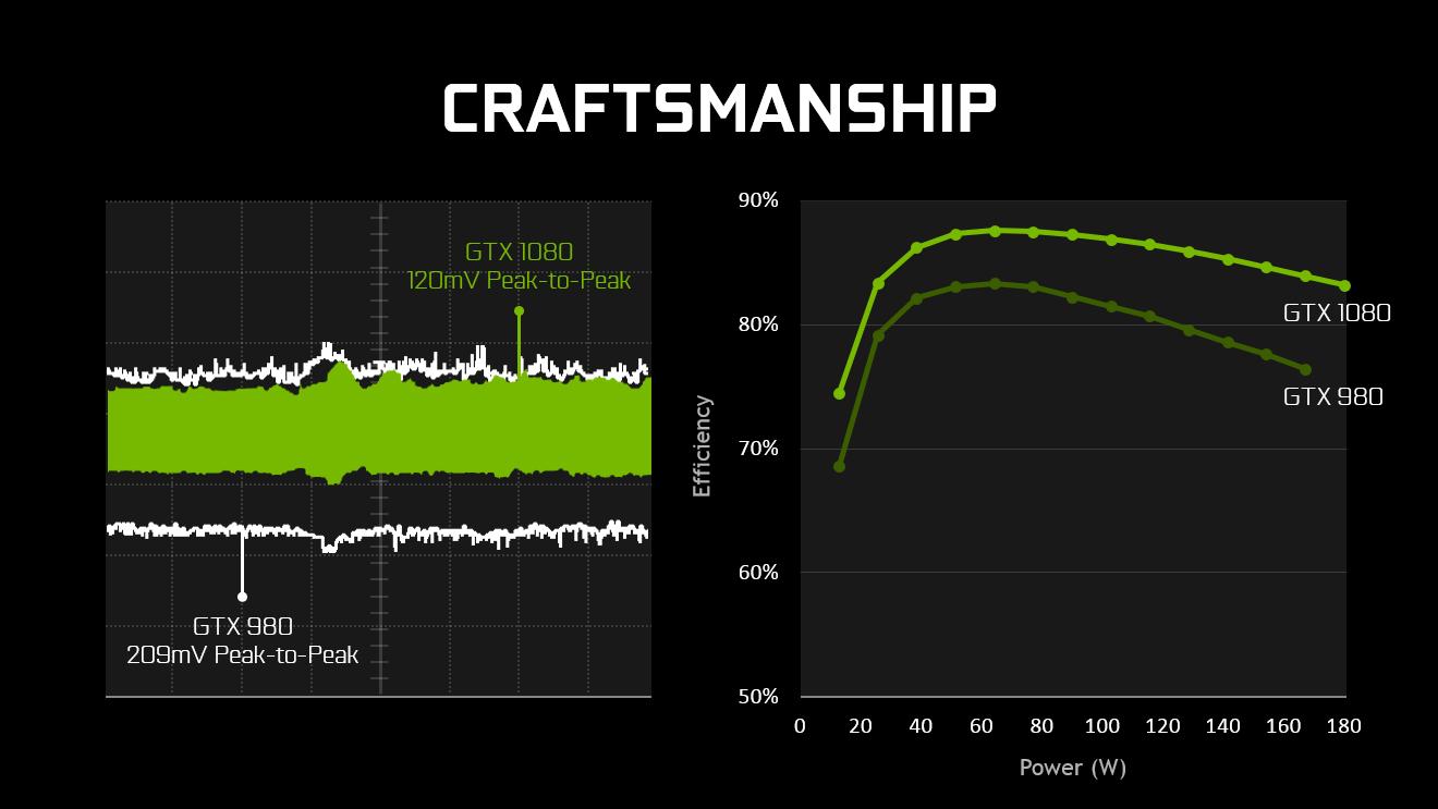 nvidia-geforce-gtx-1080-craftsmanship