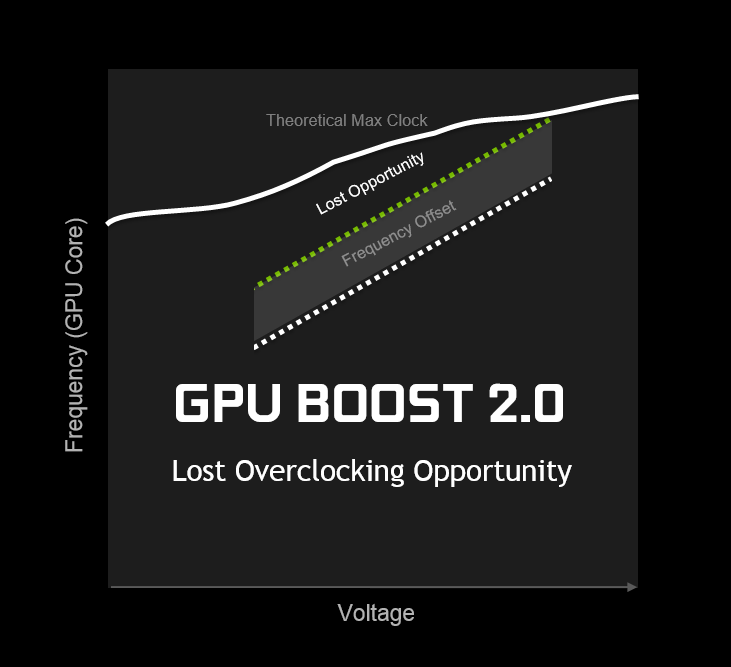 nvidia-geforce-gtx-1080-gpu-boost-2