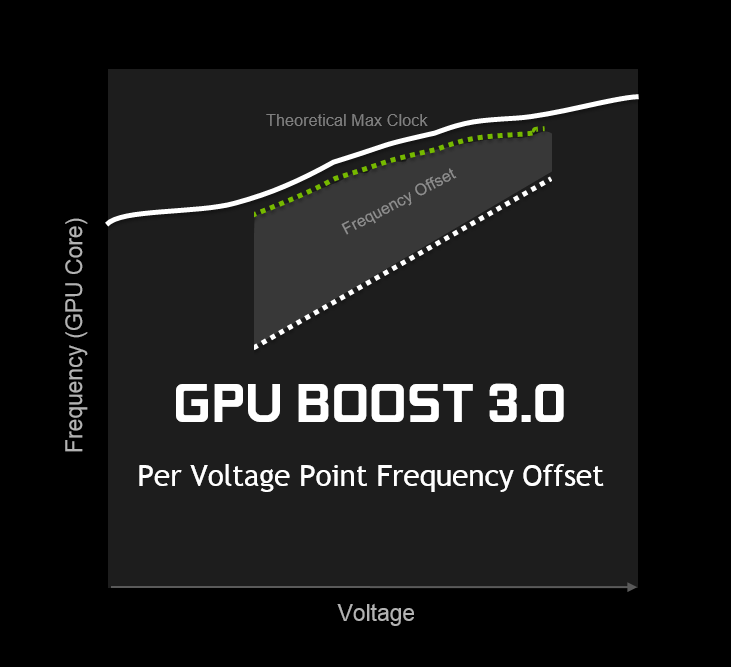 nvidia-geforce-gtx-1080-gpu-boost-3