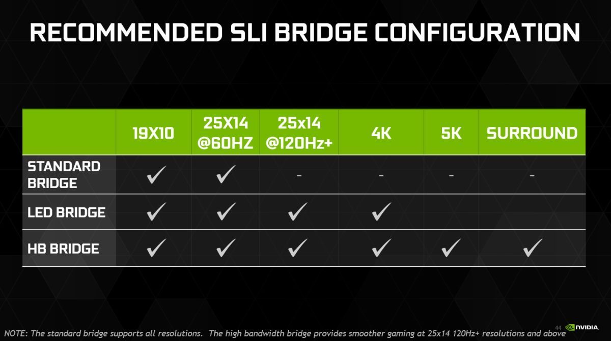 nvidia-geforce-gtx-1080-recommended-sli-bridge-configuration