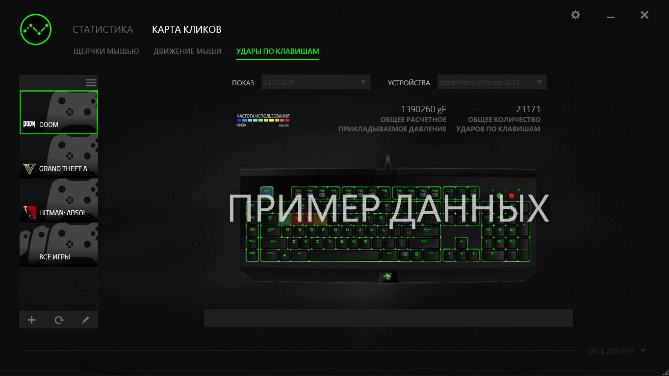 Удары по клавишам