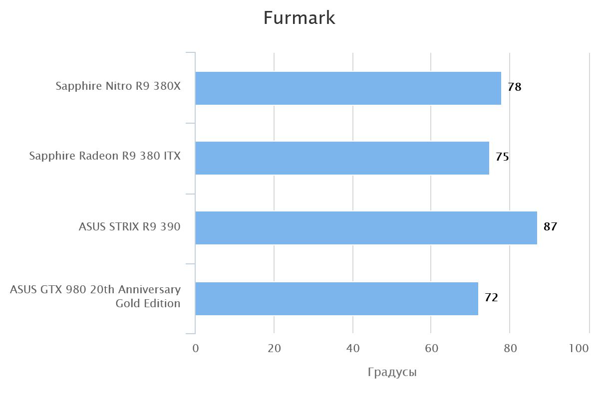 furmark-53866-1