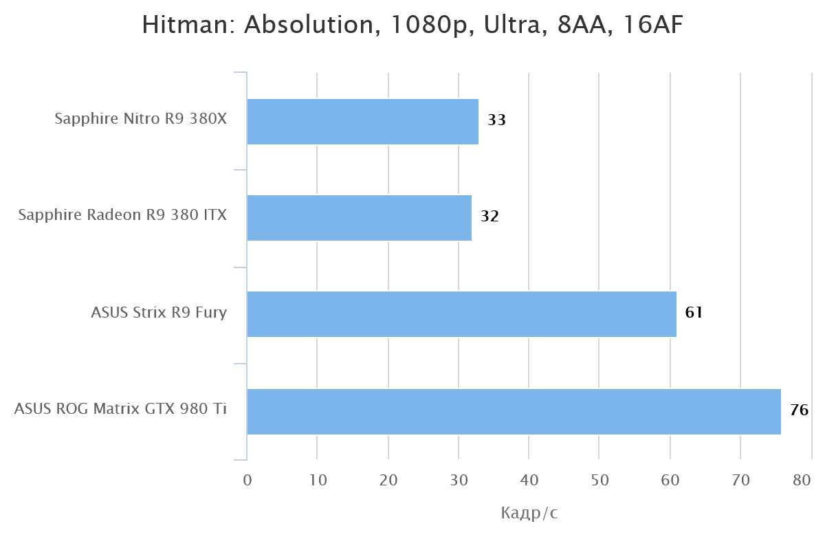 hitman-absolution-1080p-ultra-8aa-16af-53864-1