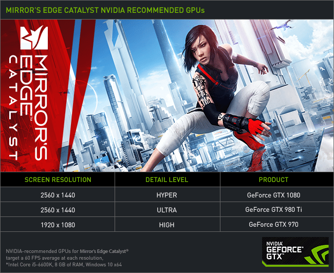 mirrors-edge-catalyst-nvidia-recommended-graphics-cards-update