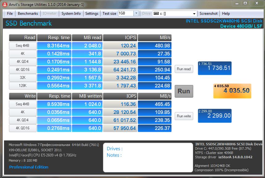 Intel SSD 540S результат теста