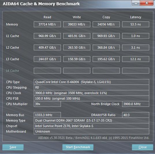 2666 МГц