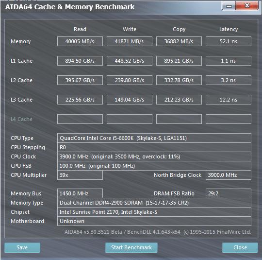 2900 МГц