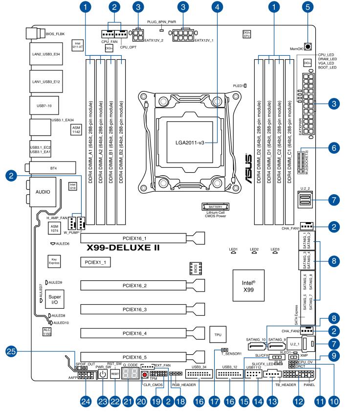 схема ASUS X99-Deluxe II