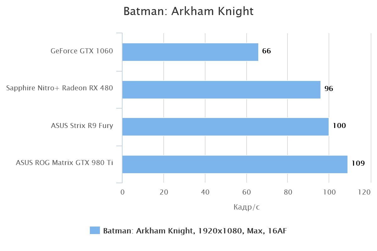 batman-arkham-knight-56078-1