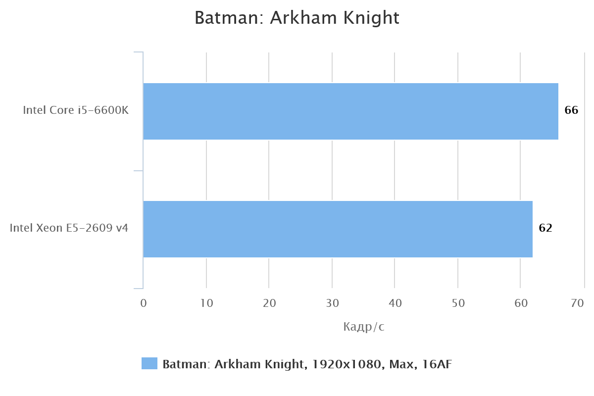 batman-arkham-knight-56235-1