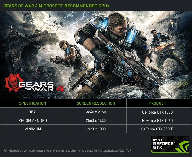 gears-of-war-4-microsoft-recommended-graphics-cards