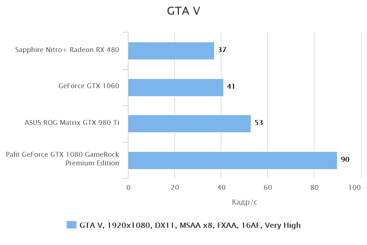 gta-v-56078-1