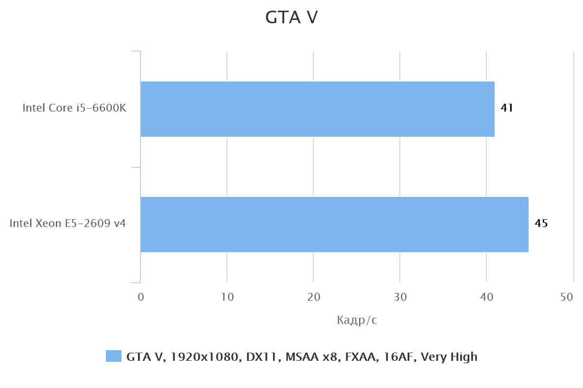gta-v-56235-1