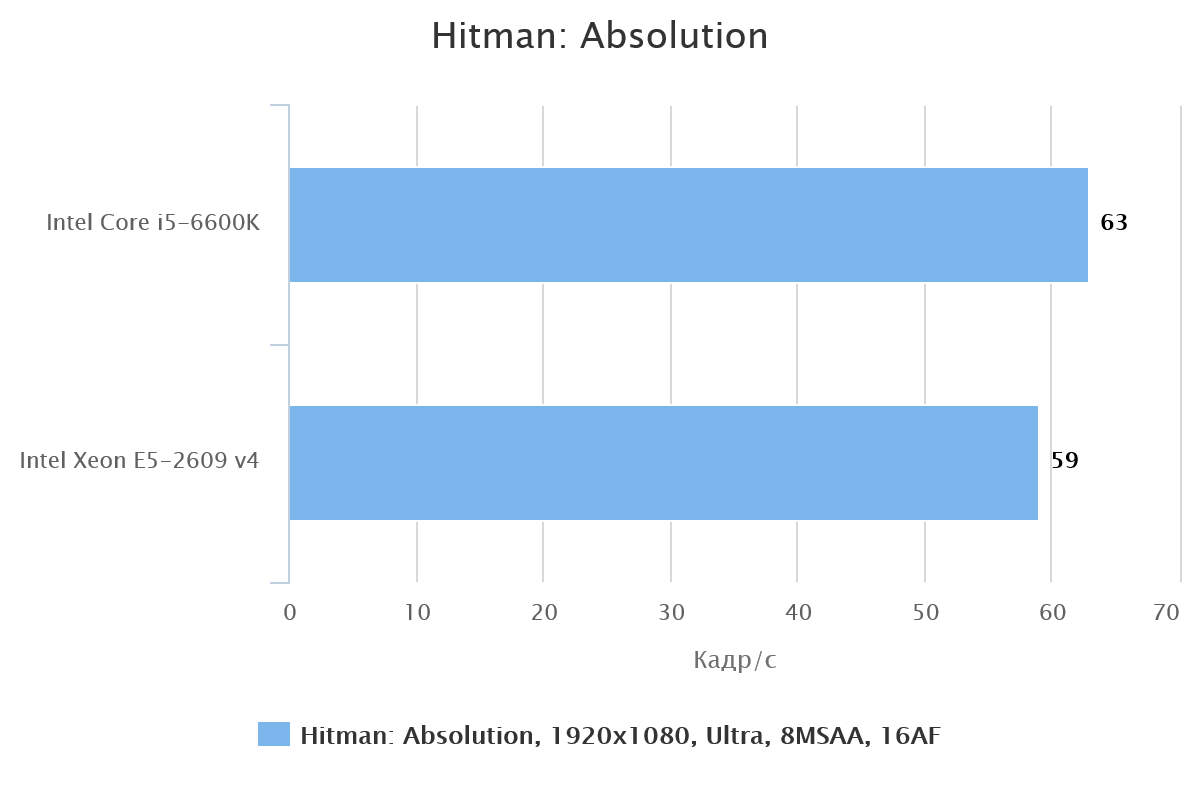 hitman-absolution-56235-1