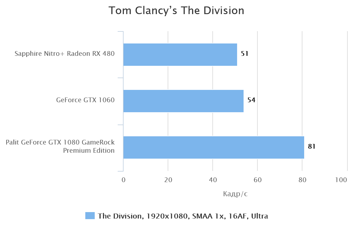 tom-clancy-s-the-division-56078-1
