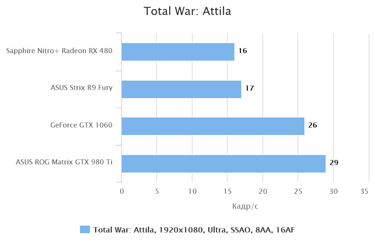 total-war-attila-56078-1