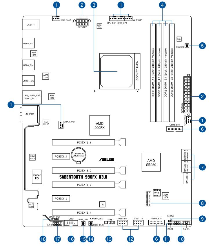 ASUS TUF Sabertooth 990FX R3.0 схема