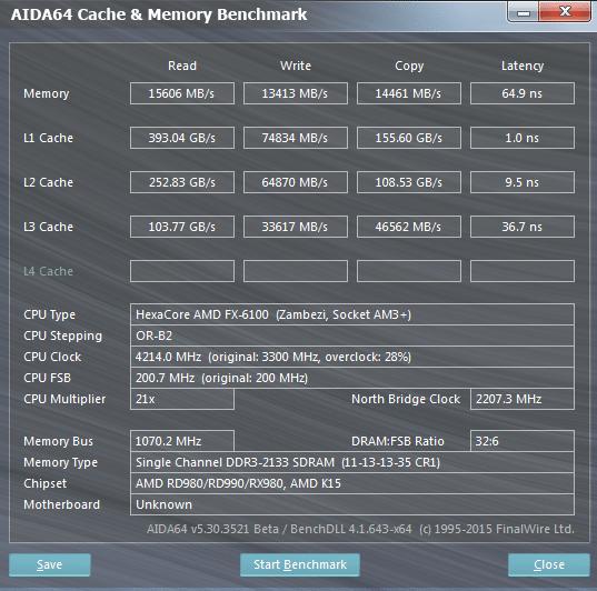 2133 МГц