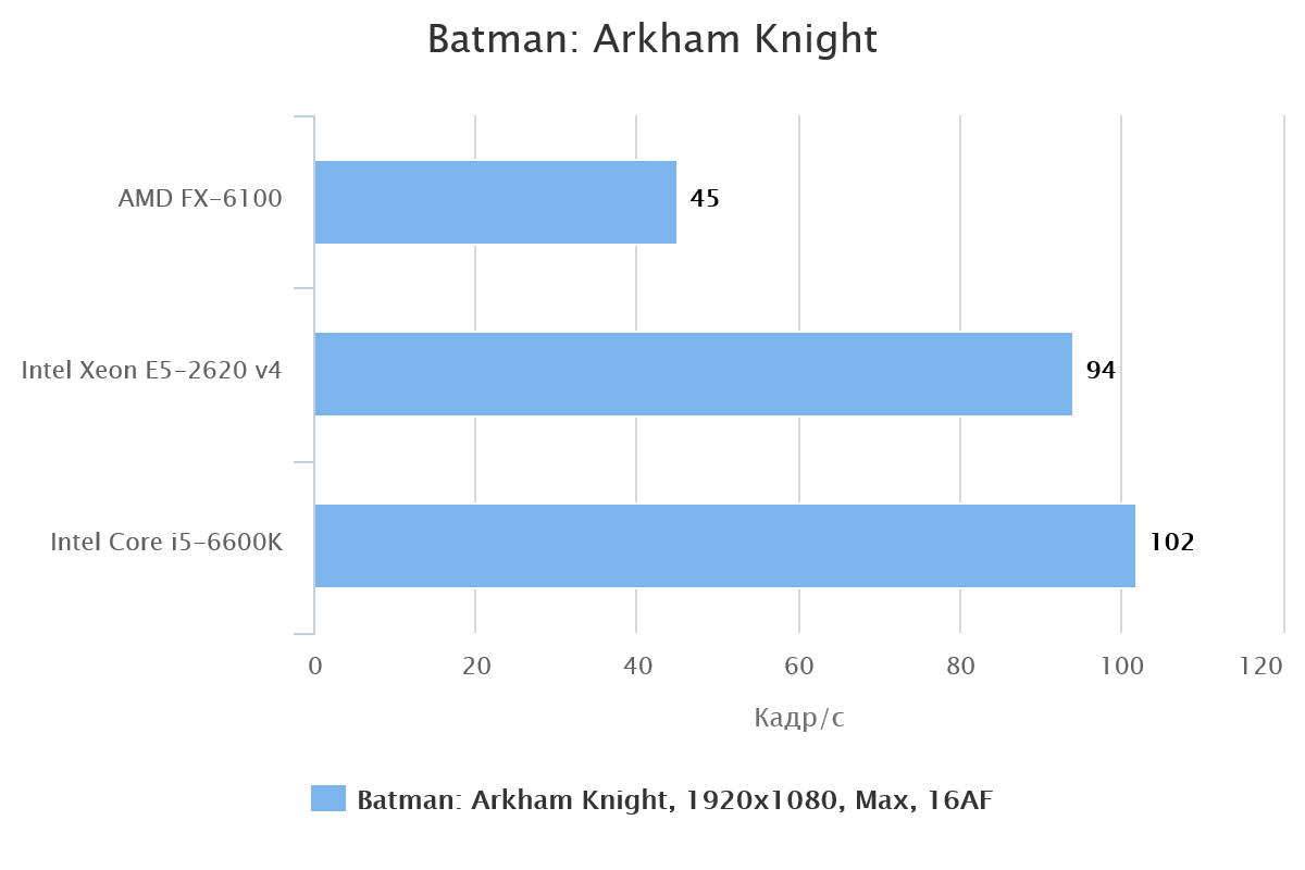 batman-arkham-knight-57075-1