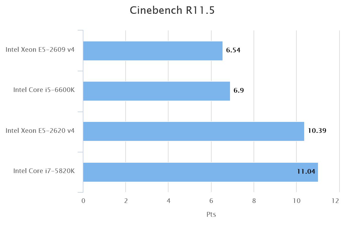 cinebench-r11-5-57319-1