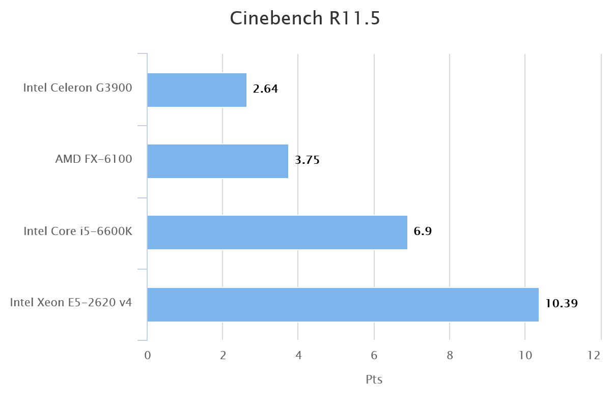 cinebench-r11-5-57498-1