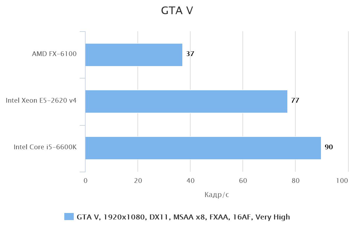 gta-v-57075-1